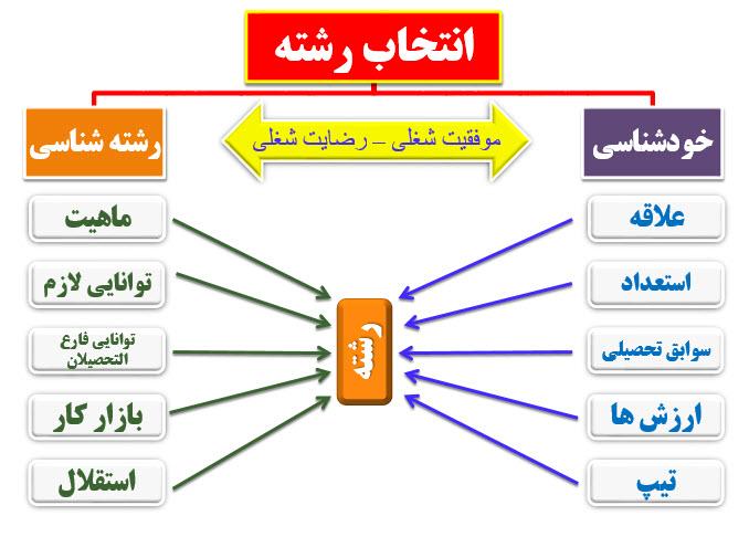 http://www.eqiq.ir/images/entekhabreshteh/entekhab95.jpg